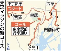 東京マラソン ゴール地点がビッグサイトから東京駅へ